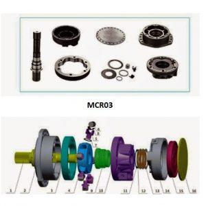Rexroth MCR3