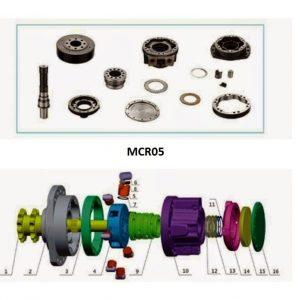 Rexroth MCR5